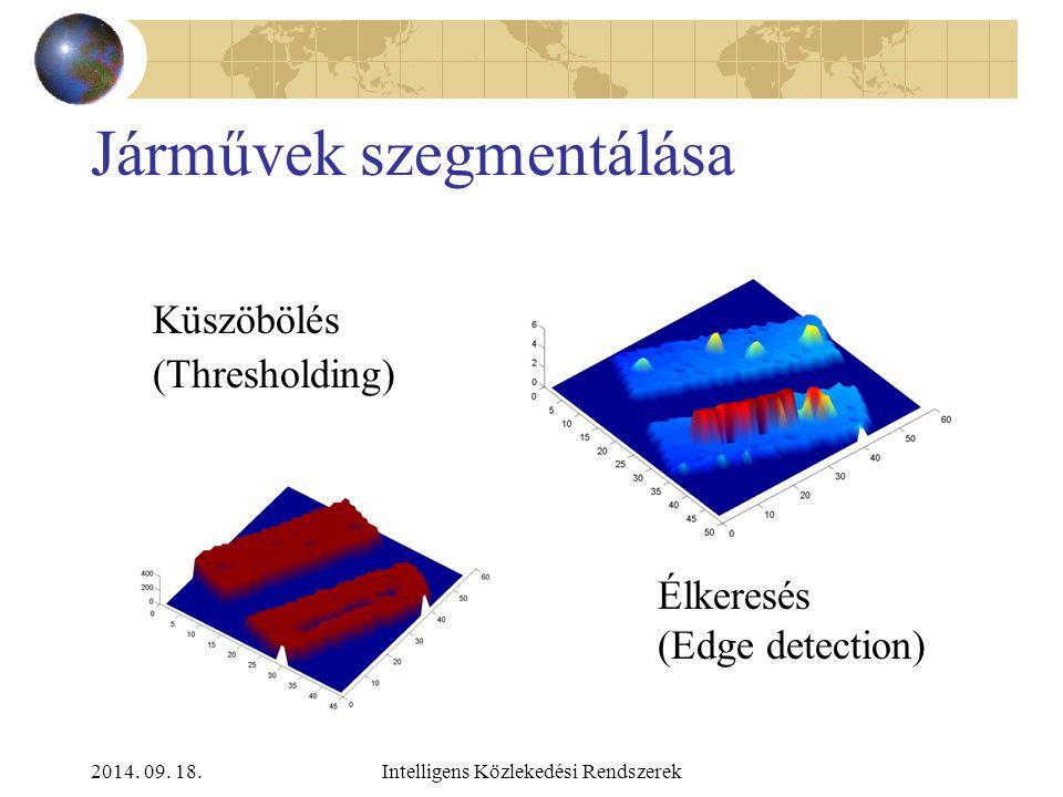 2014. 09. 18.Intelligens Közlekedési Rendszerek LiDAR adatok Jellemzők 10-15 cm függőleges pontosság (1  ) 25-50 cm vízszintes pontosság 0.2 - 10 pon