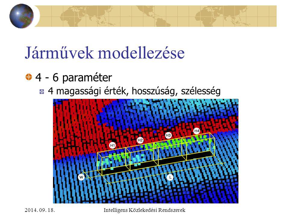 2014. 09. 18.Intelligens Közlekedési Rendszerek Járművek szegmentálása Küszöbölés (Thresholding) Élkeresés (Edge detection)