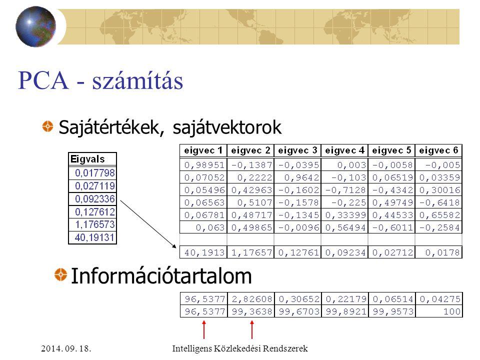 2014. 09. 18.Intelligens Közlekedési Rendszerek PCA - input adatok Input mátrix Kovariancia mátrix