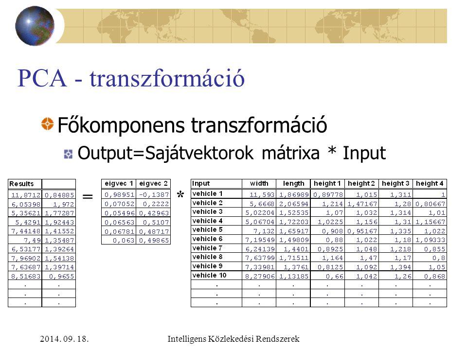 2014. 09. 18.Intelligens Közlekedési Rendszerek PCA - számítás Sajátértékek, sajátvektorok Információtartalom
