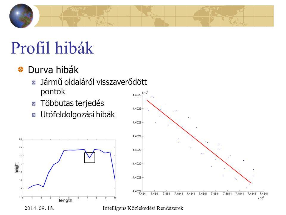 2014. 09. 18.Intelligens Közlekedési Rendszerek Profil-simítás