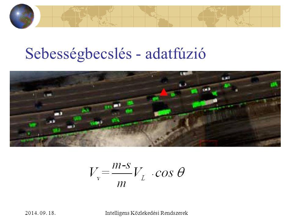 2014. 09. 18.Intelligens Közlekedési Rendszerek Sebességbecslés – elméleti alapok Forgalom nagysága Járműfolyam intenzitása