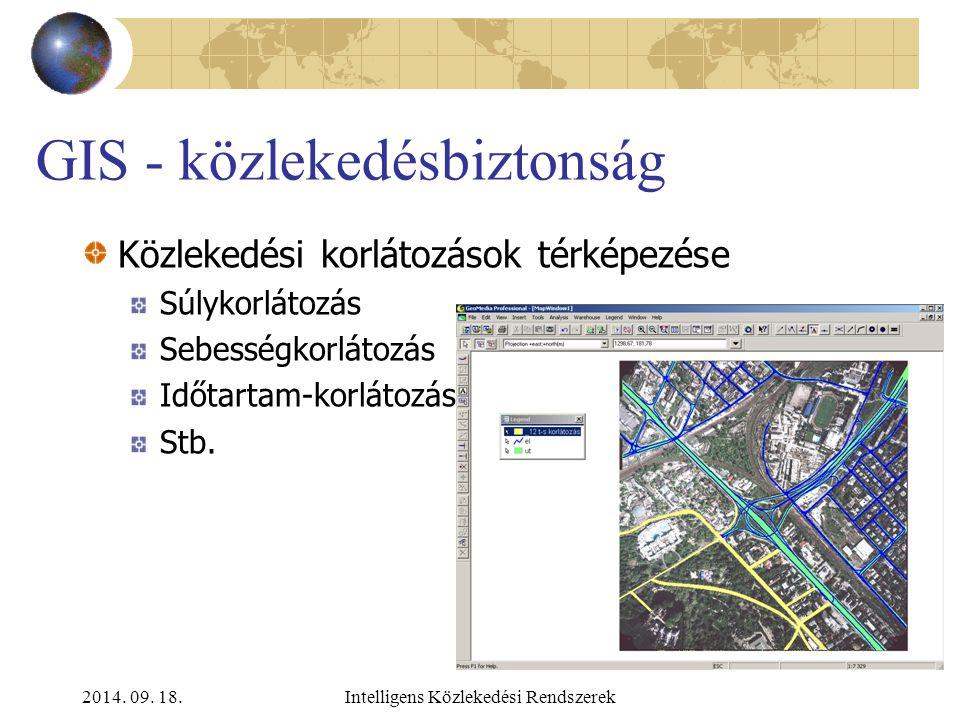 2014. 09. 18.Intelligens Közlekedési Rendszerek GIS - közlekedésbiztonság Közlekedési adatok tematikus térképezése Közlekedési szabályok Vészhelyzet t