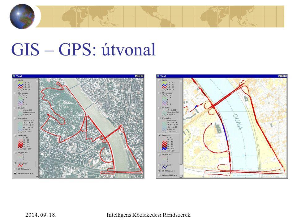 2014. 09. 18.Intelligens Közlekedési Rendszerek GIS – GPS: adatok feldolgozása Pontok koordinátái, idő: φ, λ, h, t, Transzformáció (EOV): X, Y, Z, Lev