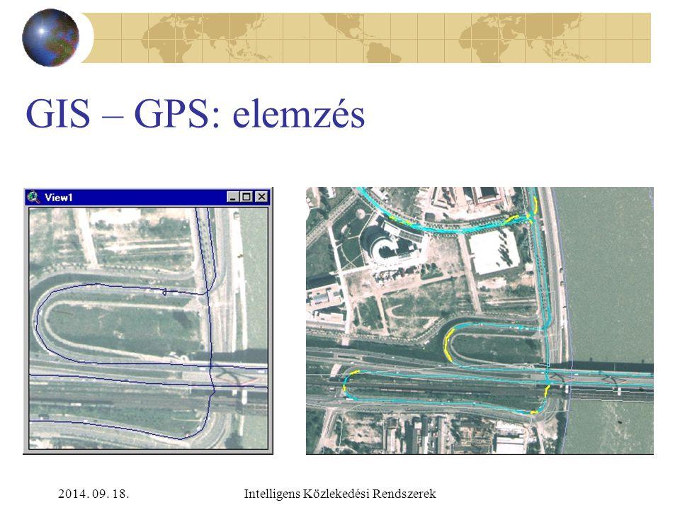 2014. 09. 18.Intelligens Közlekedési Rendszerek GIS – GPS: útvonal