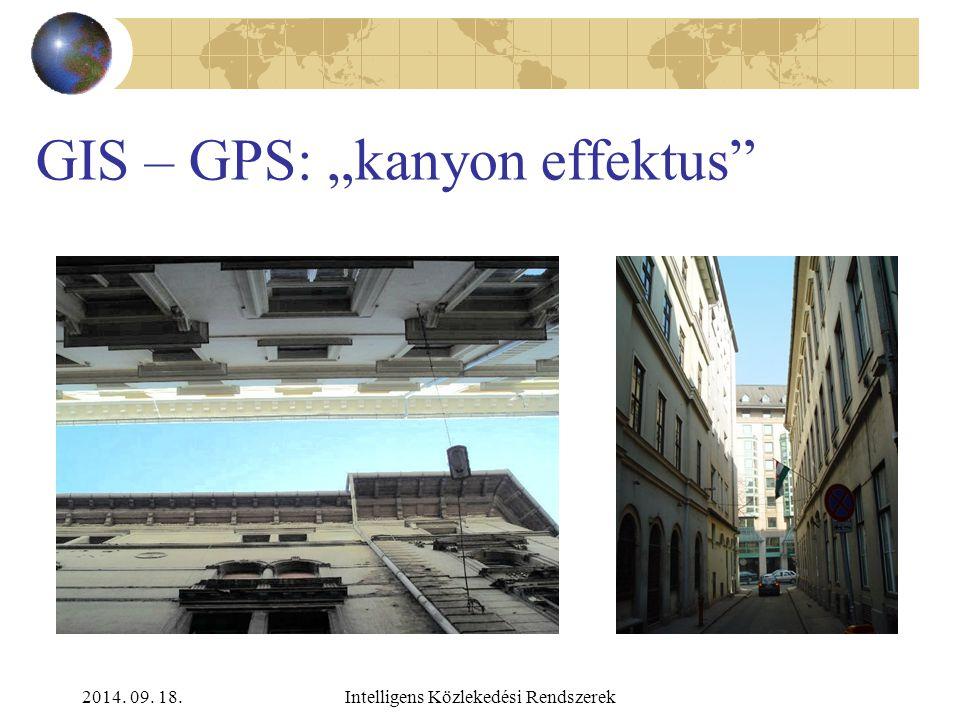 2014. 09. 18.Intelligens Közlekedési Rendszerek GIS – GPS: mérés városi környezetben