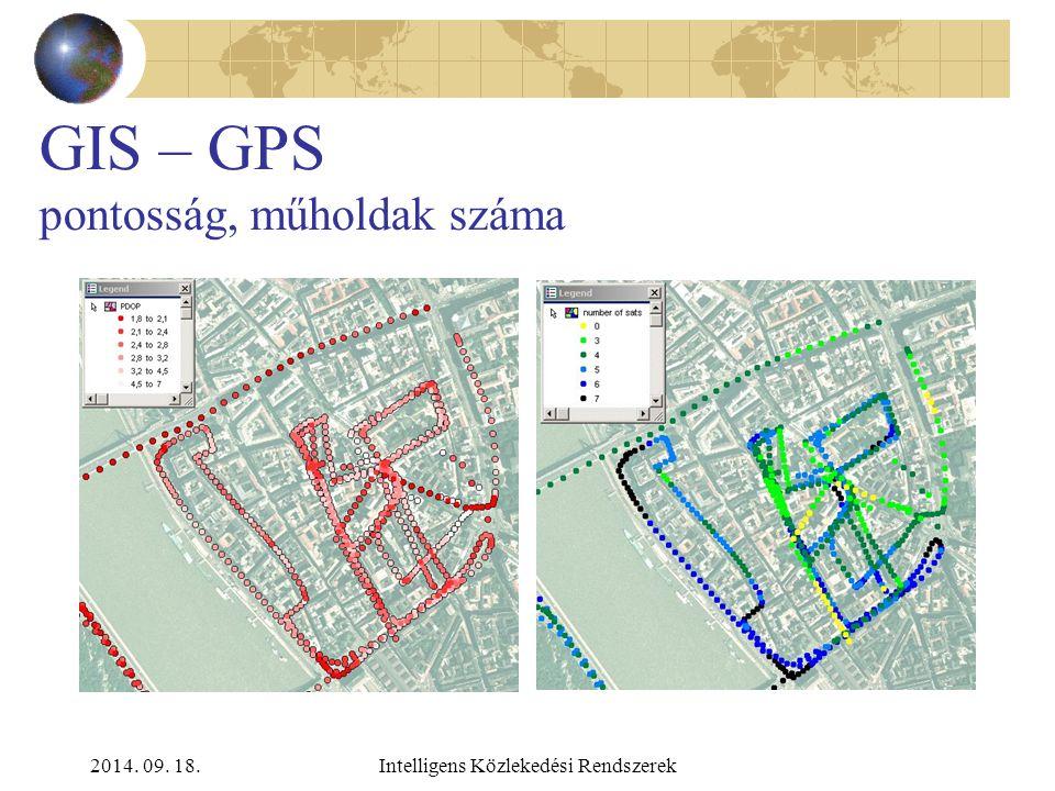 """2014. 09. 18.Intelligens Közlekedési Rendszerek GIS – GPS: """"kanyon effektus"""""""