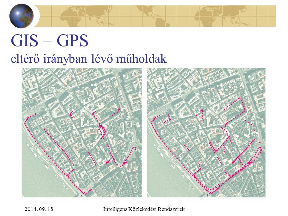 2014. 09. 18.Intelligens Közlekedési Rendszerek GIS – GPS pontosság, műholdak száma