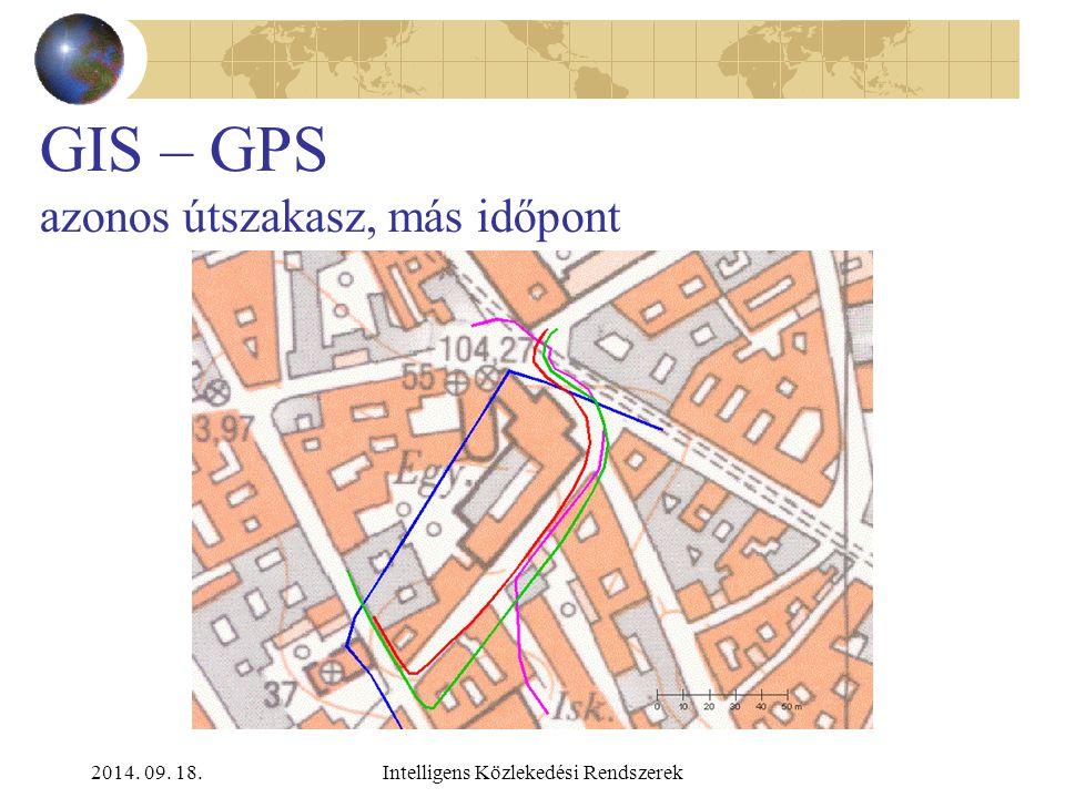 2014. 09. 18.Intelligens Közlekedési Rendszerek GIS – GPS eltérő irányban lévő műholdak