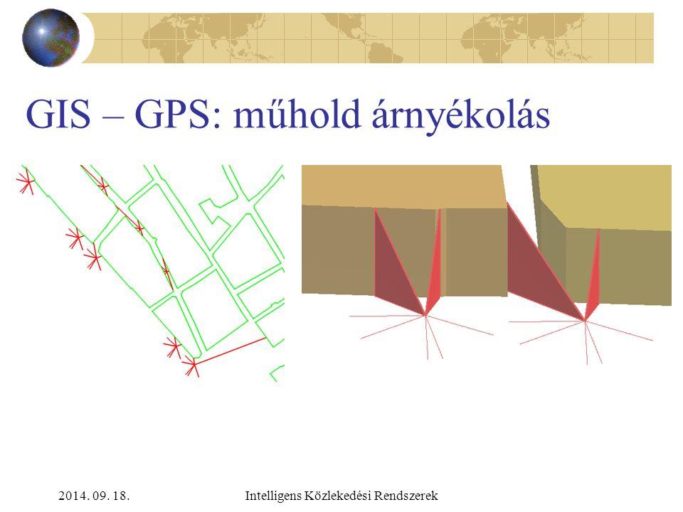 2014. 09. 18.Intelligens Közlekedési Rendszerek GIS – Fotogrammetria: városmodell