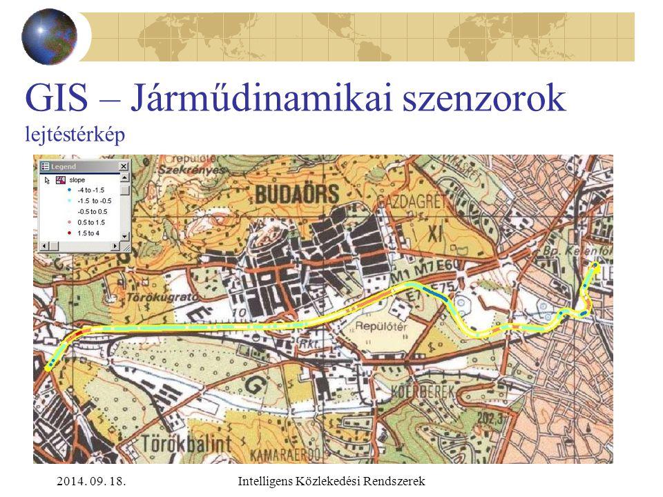 2014. 09. 18.Intelligens Közlekedési Rendszerek GIS – Járműdinamikai szenzorok magassági térkép