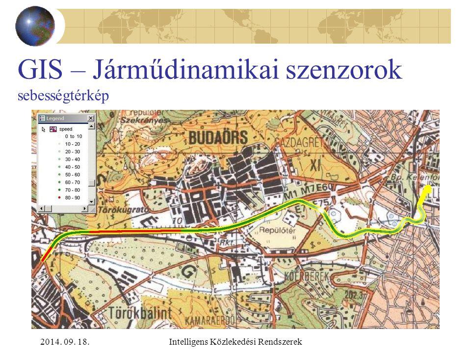 2014. 09. 18.Intelligens Közlekedési Rendszerek GIS – Járműdinamikai szenzorok lejtéstérkép