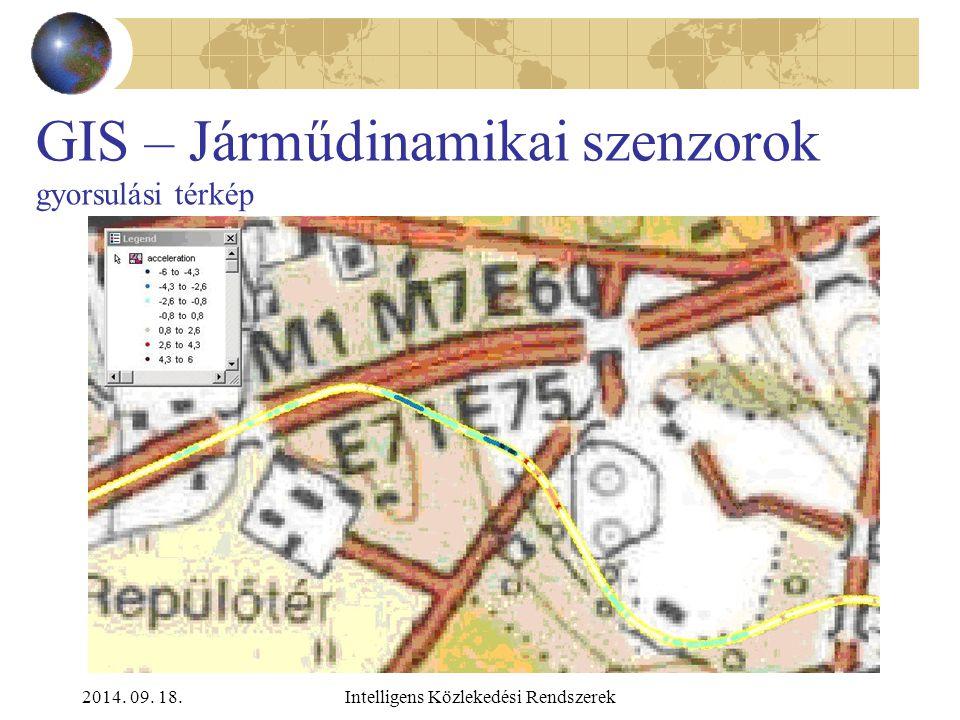 2014. 09. 18.Intelligens Közlekedési Rendszerek GIS – Járműdinamikai szenzorok sebességtérkép