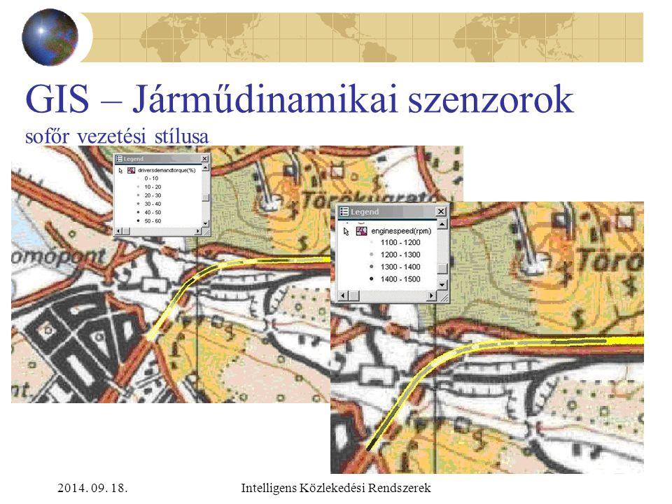2014. 09. 18.Intelligens Közlekedési Rendszerek GIS – Járműdinamikai szenzorok gyorsulási térkép