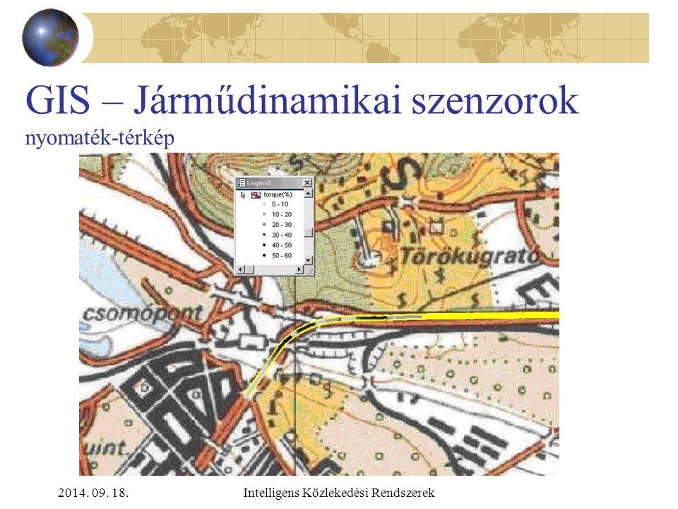 2014. 09. 18.Intelligens Közlekedési Rendszerek GIS – Járműdinamikai szenzorok sofőr vezetési stílusa
