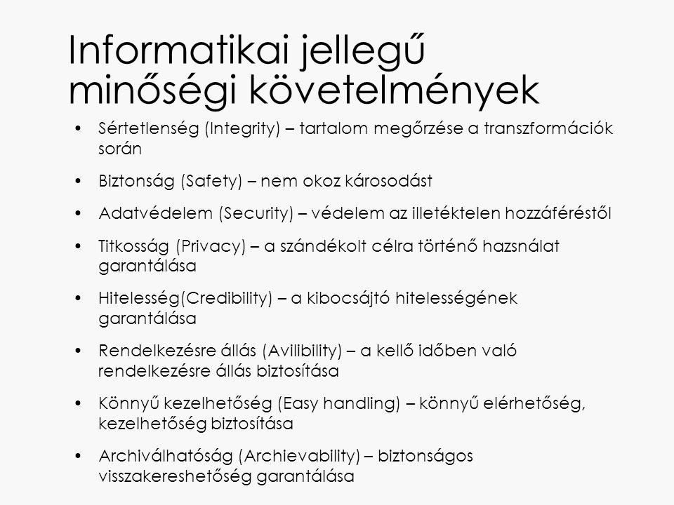 Informatikai jellegű minőségi követelmények Sértetlenség (Integrity) – tartalom megőrzése a transzformációk során Biztonság (Safety) – nem okoz károso