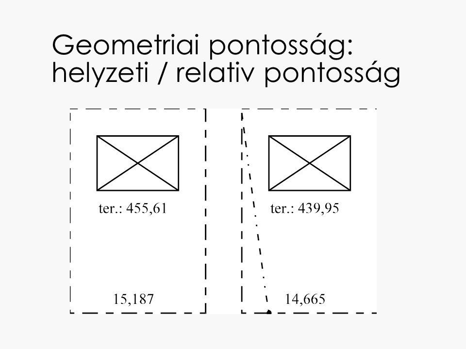 Geometriai pontosság: helyzeti / relativ pontosság