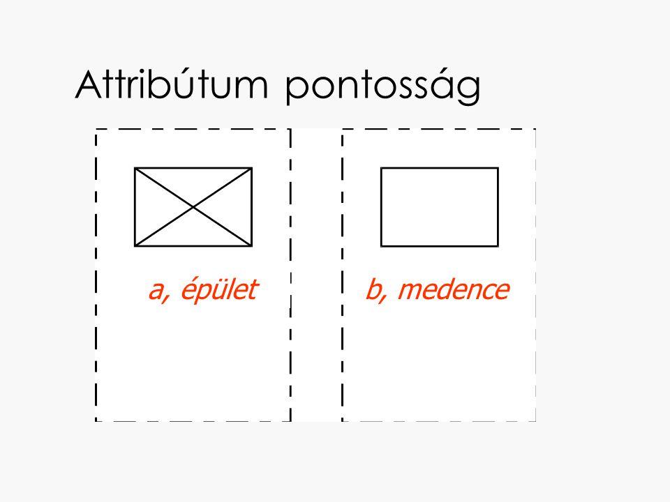 Attribútum pontosság b, medencea, épület