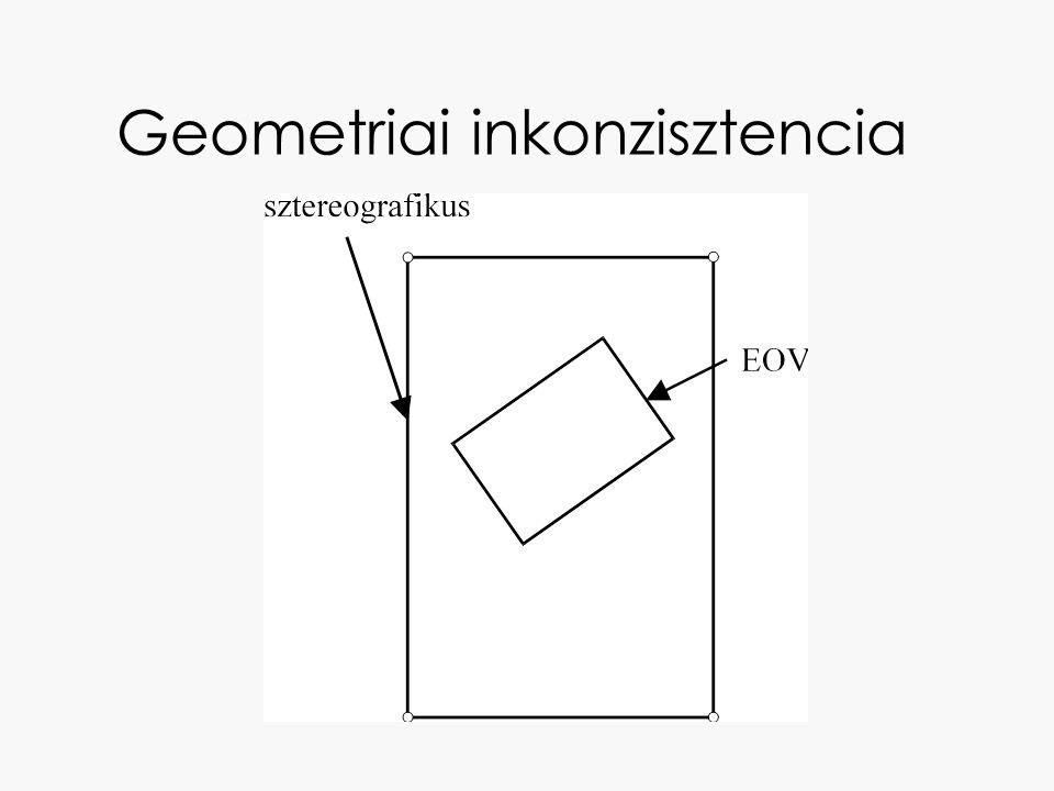 Geometriai inkonzisztencia