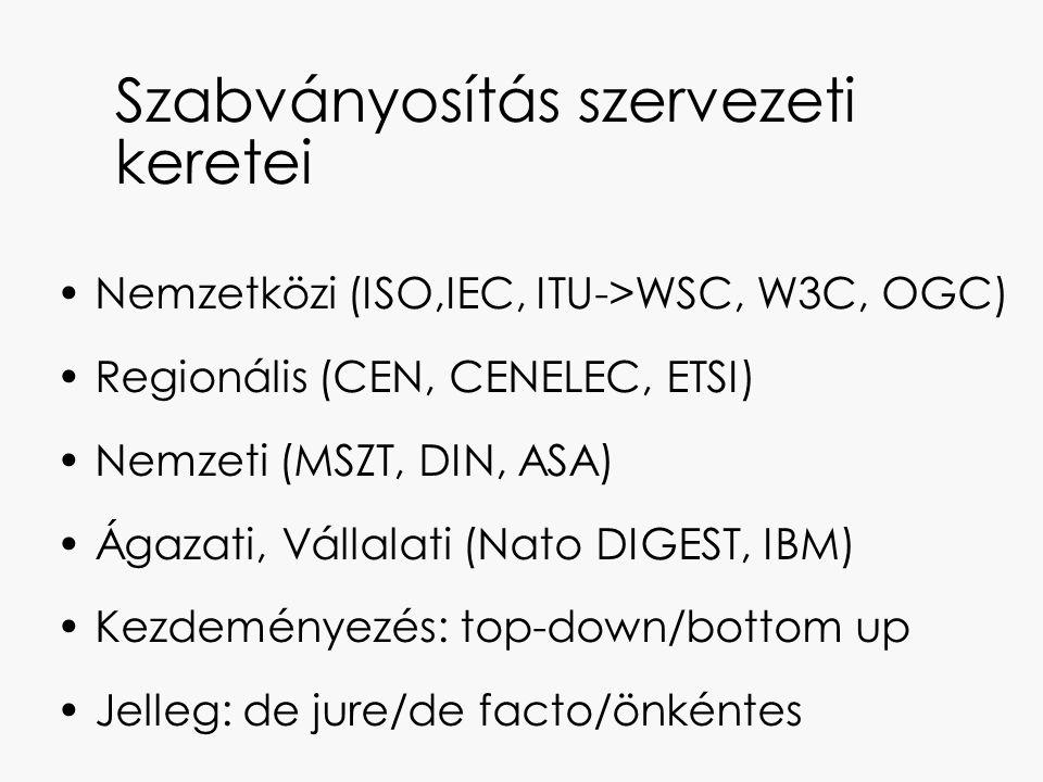 Szabványosítás szervezeti keretei Nemzetközi (ISO,IEC, ITU->WSC, W3C, OGC) Regionális (CEN, CENELEC, ETSI) Nemzeti (MSZT, DIN, ASA) Ágazati, Vállalati