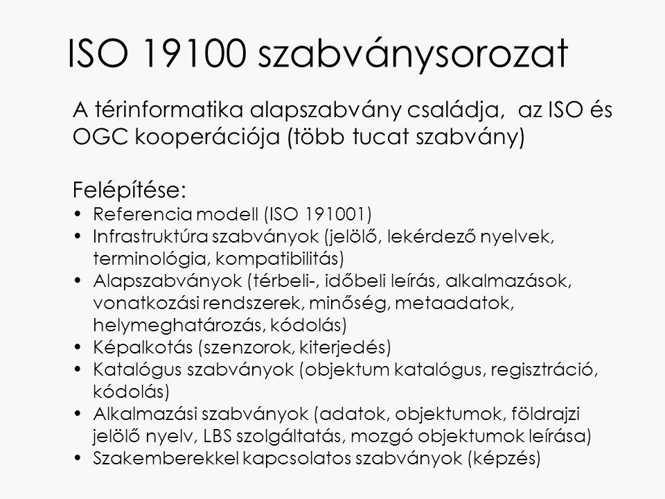 ISO 19100 szabványsorozat A térinformatika alapszabvány családja, az ISO és OGC kooperációja (több tucat szabvány) Felépítése: Referencia modell (ISO