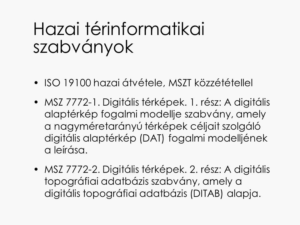 Hazai térinformatikai szabványok ISO 19100 hazai átvétele, MSZT közzététellel MSZ 7772-1. Digitális térképek. 1. rész: A digitális alaptérkép fogalmi