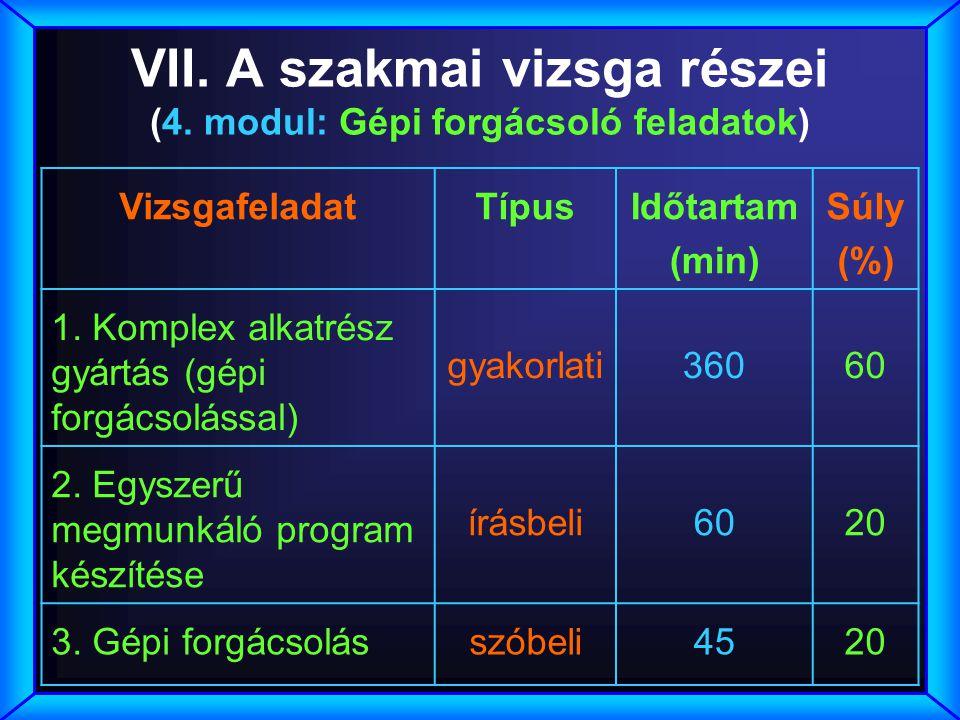 VII.A szakmai vizsga részei (4.