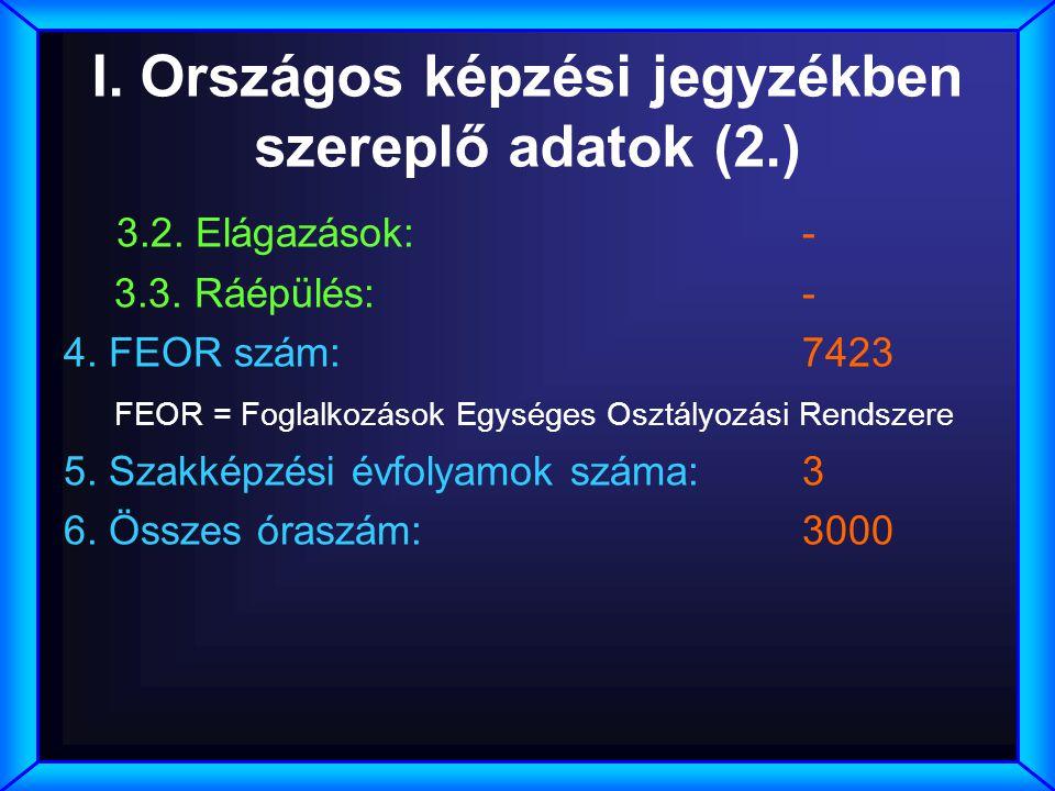 I.Országos képzési jegyzékben szereplő adatok (2.) 3.2.