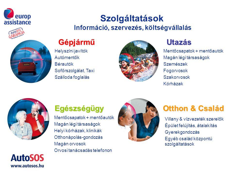 Szolgáltatások Információ, szervezés, költségvállalás UtazásGépjármű Egészségügy Otthon & Család Helyszíni javítók Autómentők Bérautók Sofőrszolgálat, Taxi Szálloda foglalás Villany & vízvezeték szerelők Épület felújítás, átalakítás Gyerekgondozás Egyéb család központú szolgáltatások Mentőcsapatok + mentőautók Magán légi társaságok Helyi kórházak, klinikák Otthonápolás-gondozás Magán orvosok Orvosi tanácsadás telefonon Mentőcsapatok + mentőautók Magán légi társaságok Szemészek Fogorvosok Szakorvosok Kórházak