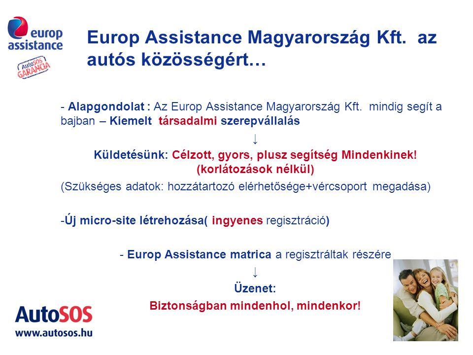 Europ Assistance Magyarország Kft. az autós közösségért… - Alapgondolat : Az Europ Assistance Magyarország Kft. mindig segít a bajban – Kiemelt társad