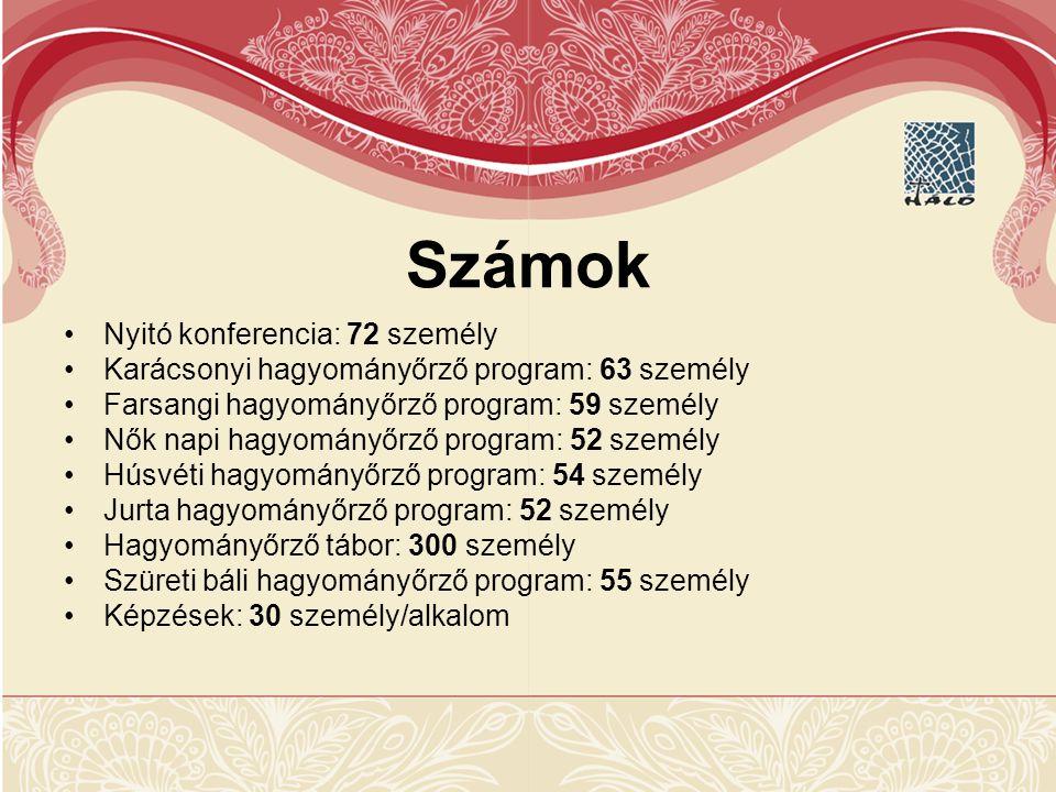 Számok Nyitó konferencia: 72 személy Karácsonyi hagyományőrző program: 63 személy Farsangi hagyományőrző program: 59 személy Nők napi hagyományőrző program: 52 személy Húsvéti hagyományőrző program: 54 személy Jurta hagyományőrző program: 52 személy Hagyományőrző tábor: 300 személy Szüreti báli hagyományőrző program: 55 személy Képzések: 30 személy/alkalom