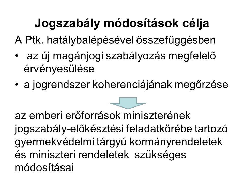 Felülvizsgálat I.Ptké.
