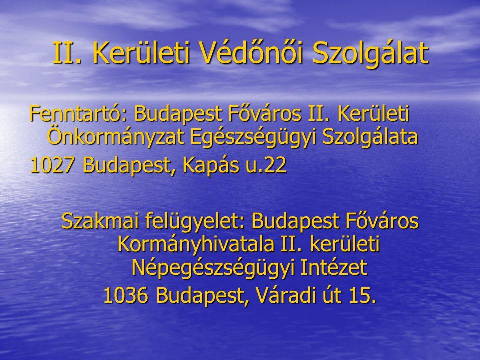 II.Kerületi Védőnői Szolgálat Fenntartó: Budapest Főváros II.