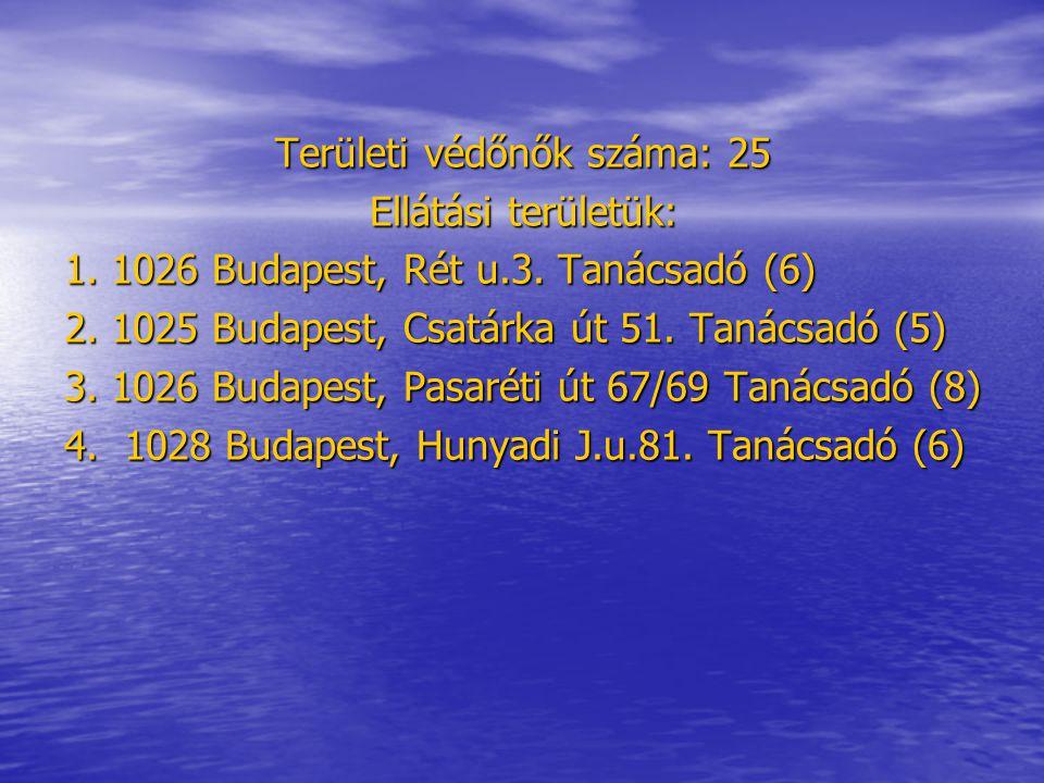 Területi védőnők száma: 25 Ellátási területük: 1.1026 Budapest, Rét u.3.