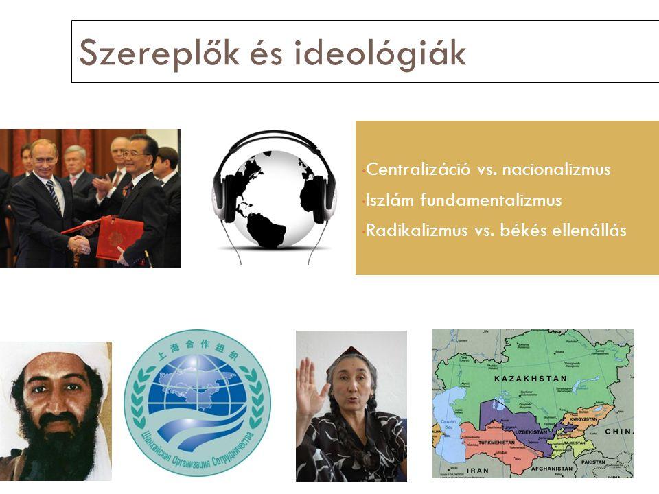 Szereplők és ideológiák Centralizáció vs. nacionalizmus Iszlám fundamentalizmus Radikalizmus vs.
