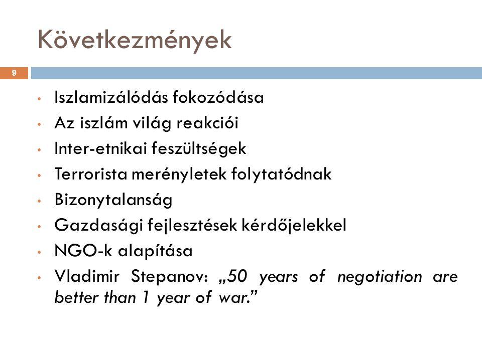 """Következmények Iszlamizálódás fokozódása Az iszlám világ reakciói Inter-etnikai feszültségek Terrorista merényletek folytatódnak Bizonytalanság Gazdasági fejlesztések kérdőjelekkel NGO-k alapítása Vladimir Stepanov: """"50 years of negotiation are better than 1 year of war. 9"""