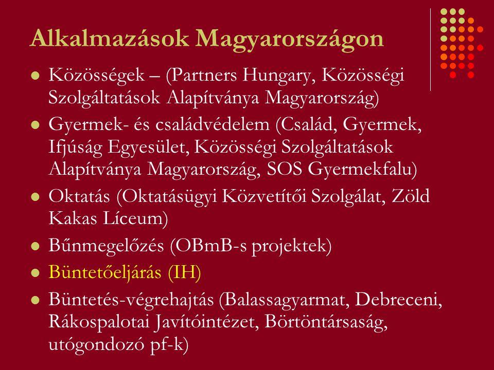 Alkalmazások Magyarországon Közösségek – (Partners Hungary, Közösségi Szolgáltatások Alapítványa Magyarország) Gyermek- és családvédelem (Család, Gyermek, Ifjúság Egyesület, Közösségi Szolgáltatások Alapítványa Magyarország, SOS Gyermekfalu) Oktatás (Oktatásügyi Közvetítői Szolgálat, Zöld Kakas Líceum) Bűnmegelőzés (OBmB-s projektek) Büntetőeljárás (IH) Büntetés-végrehajtás (Balassagyarmat, Debreceni, Rákospalotai Javítóintézet, Börtöntársaság, utógondozó pf-k)