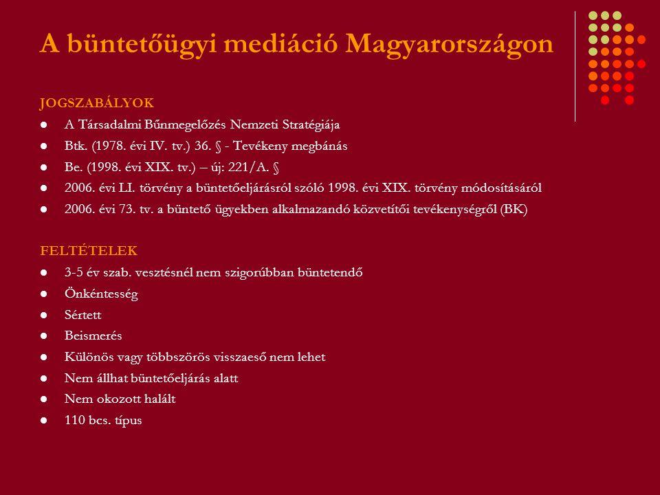 A büntetőügyi mediáció Magyarországon JOGSZABÁLYOK A Társadalmi Bűnmegelőzés Nemzeti Stratégiája Btk. (1978. évi IV. tv.) 36. § - Tevékeny megbánás Be