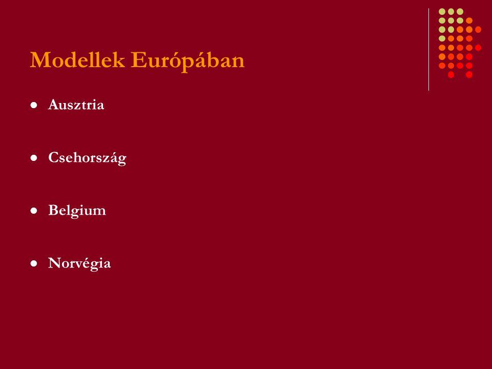 A büntetőügyi mediáció Magyarországon INTÉZMÉNYES HÁTTÉR Képzett pártfogók + 2008-tól ügyvédek (!) EREDMÉNYEK (2007.