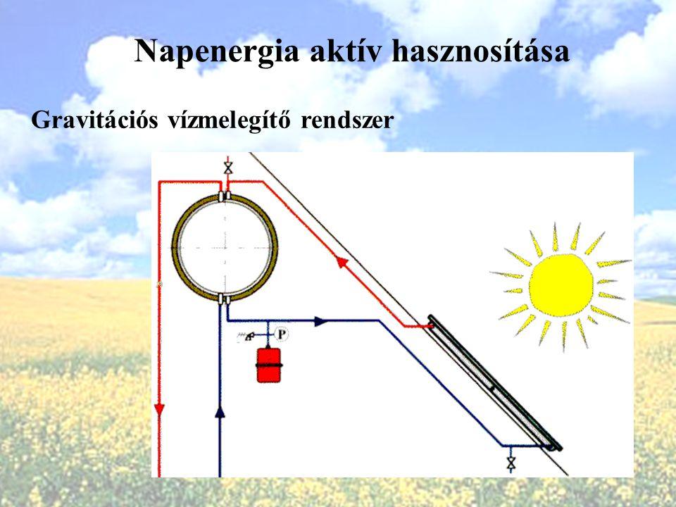 Napenergia aktív hasznosítása Gravitációs vízmelegítő rendszer