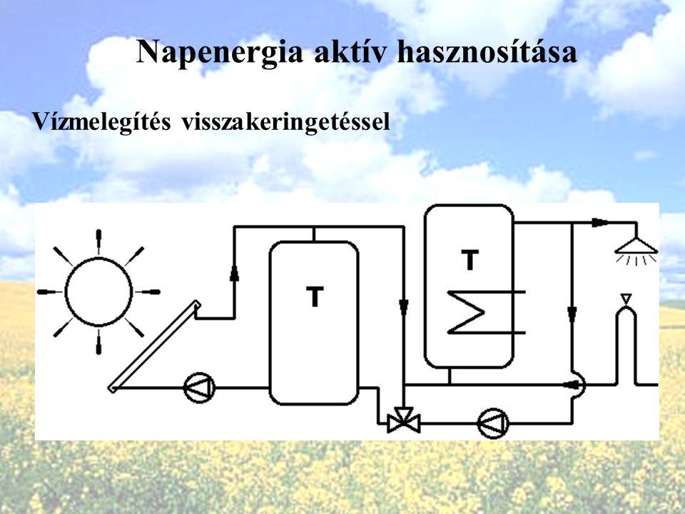 Napenergia aktív hasznosítása Vízmelegítés visszakeringetéssel