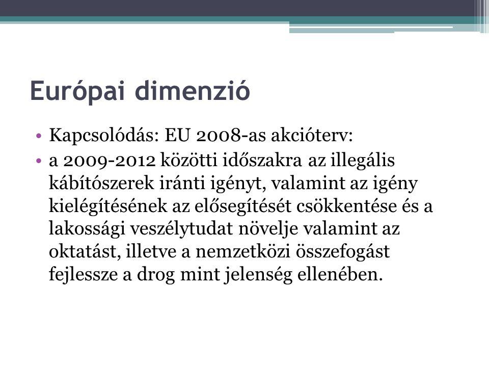 Európai dimenzió Kapcsolódás: EU 2008-as akcióterv: a 2009-2012 közötti időszakra az illegális kábítószerek iránti igényt, valamint az igény kielégítésének az elősegítését csökkentése és a lakossági veszélytudat növelje valamint az oktatást, illetve a nemzetközi összefogást fejlessze a drog mint jelenség ellenében.