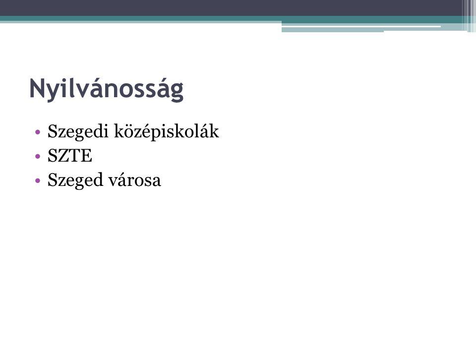 Nyilvánosság Szegedi középiskolák SZTE Szeged városa