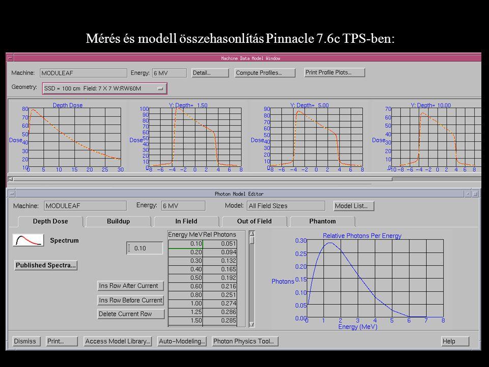 11 Mérés és modell összehasonlítás Pinnacle 7.6c TPS-ben:
