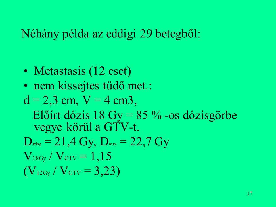 17 Néhány példa az eddigi 29 betegből: Metastasis (12 eset) nem kissejtes tüdő met.: d = 2,3 cm, V = 4 cm3, Előírt dózis 18 Gy = 85 % -os dózisgörbe v