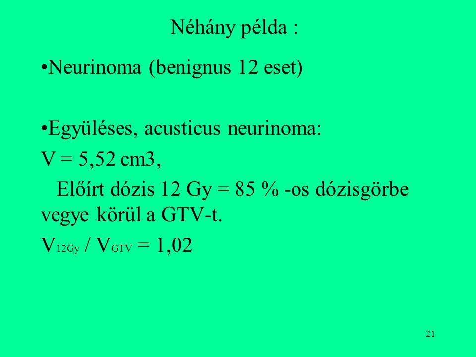 21 Néhány példa : Neurinoma (benignus 12 eset) Együléses, acusticus neurinoma: V = 5,52 cm3, Előírt dózis 12 Gy = 85 % -os dózisgörbe vegye körül a GT