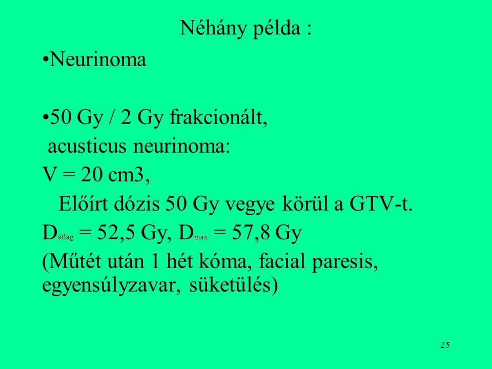 25 Néhány példa : Neurinoma 50 Gy / 2 Gy frakcionált, acusticus neurinoma: V = 20 cm3, Előírt dózis 50 Gy vegye körül a GTV-t. D átlag = 52,5 Gy, D ma