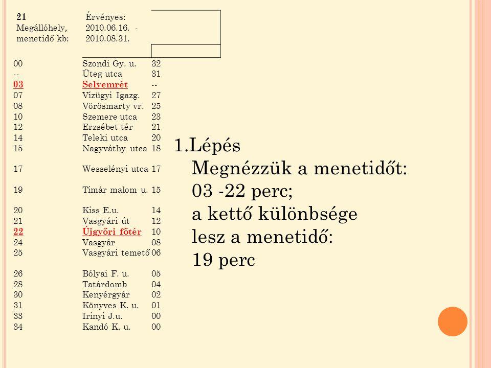 21 Megállóhely, menetidő kb: Érvényes: 2010.06.16.
