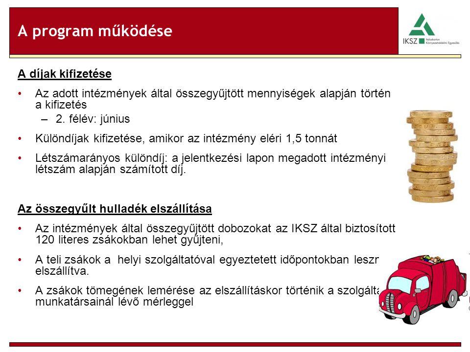 A program működése A díjak kifizetése Az adott intézmények által összegyűjtött mennyiségek alapján történik a kifizetés –2.