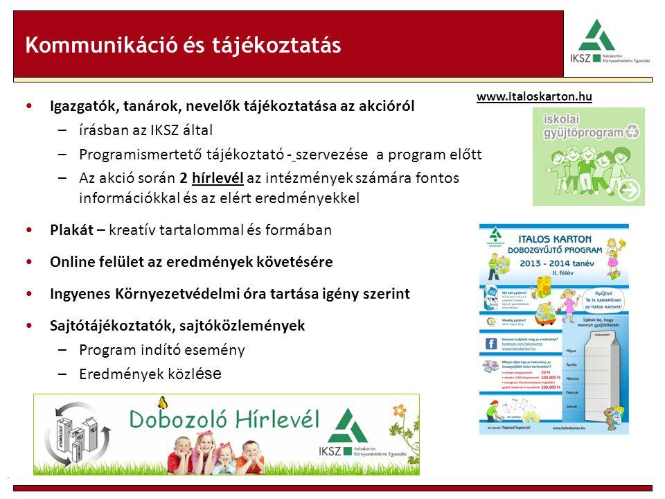 . Kommunikáció és tájékoztatás Igazgatók, tanárok, nevelők tájékoztatása az akcióról –írásban az IKSZ által –Programismertető tájékoztató - szervezése